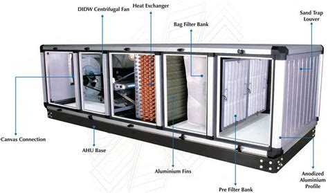 industrial air conditioning diagram industrial get free