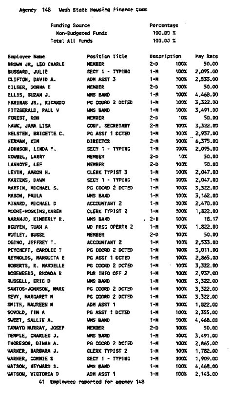 washington state housing finance commission 1999 state of washington housing finance commission list