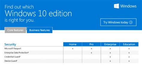 which version of windows 10 is right for you