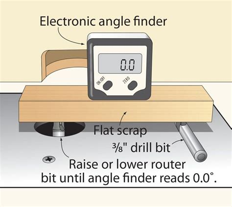 woodworking angle finder 23 best images about garage tip trick and organization on