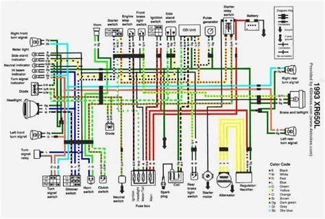 honda crf450x wiring diagram honda st1300 wiring diagram