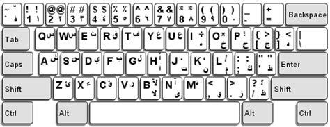 us arabic keyboard layout image gallery jordan arabic keyboard