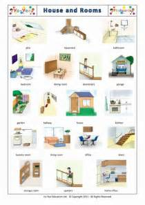 Rooms In The House House And Rooms Flashcards For Kids