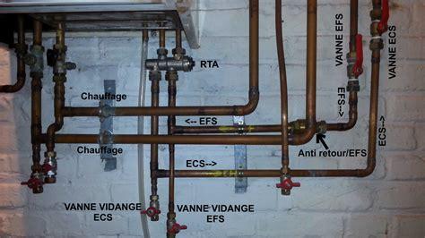 Probleme Eau Chaude Chaudiere 2371 by Mont 233 E En Pression Eau Chaude Sanitaire Frisquet