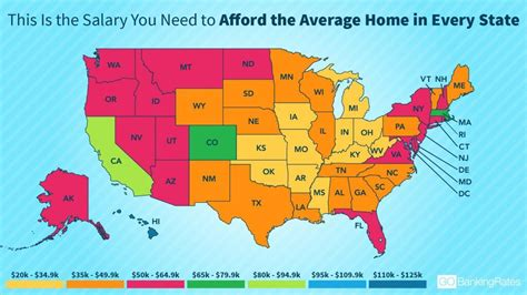 The Average House A Mba Can Afford by This Is The Salary You Need To Afford The Average Home In