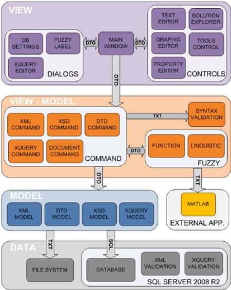 block diagram editor wiring diagram schemes