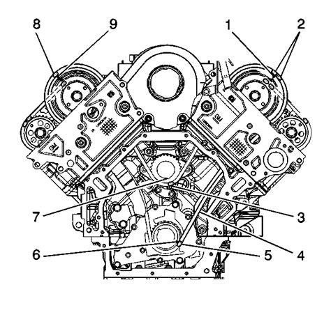 service manual 2001 oldsmobile silhouette remove cylinder head service manual cylinder head