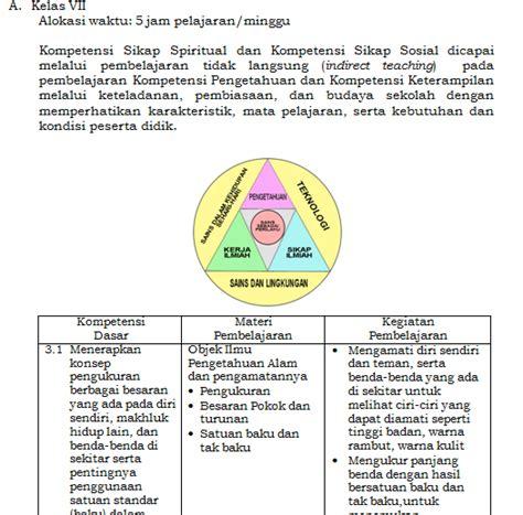 Rpp Kls 9 Seni Budaya Revisi 2017 silabus smp k13 revisi 2016 update terbaru 2016 2017 semua mata pelajaran kurikulum 2013 revisi