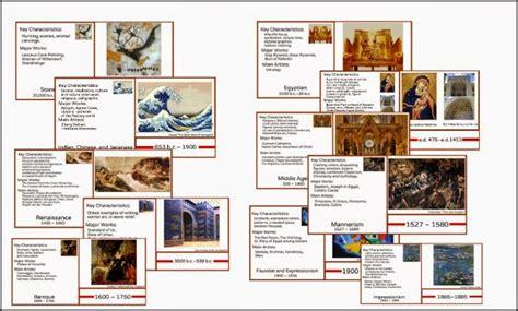 free printable art history timeline montessori nature montessori inspired art history timeline