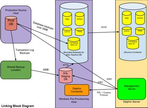 sql server cluster architecture diagram sql server database diagram backup choice image how to
