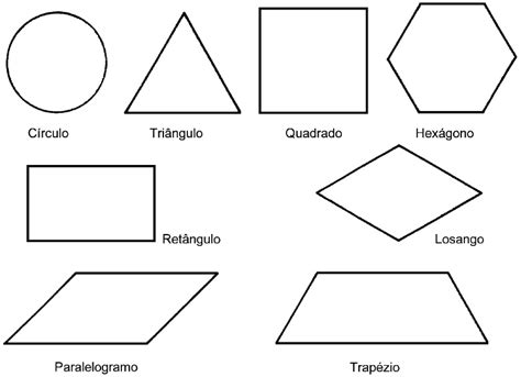 figuras geometricas o que é figuras geom 233 tricas
