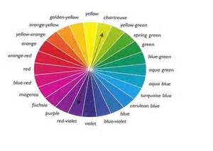 clothing color wheel fashion math the secrets to dressing well