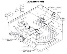 cartaholics golf cart forum gt club car wiring diagram electric