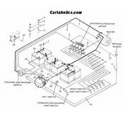 36 Volt Club Car Battery Wiring Diagram  Get Free Image