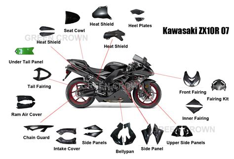 parts of a parts of a motorcycle diagram www cycle parts more information anatomy structure
