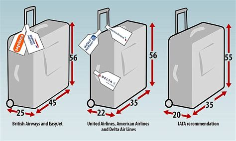 aircraft cabin luggage size lufthansa emirates and qatar airways set new bag size