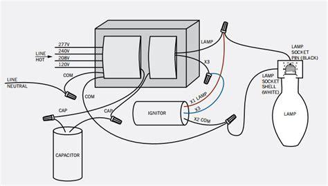 Harga Lu Merkuri 400 Watt 400 watt high pressure sodium ballast kits