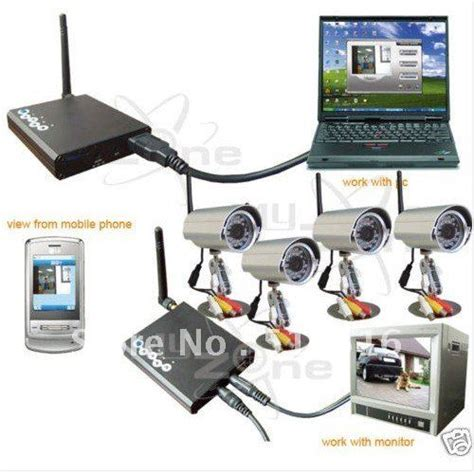 2 4ghz remote monitoring usb dvr wireless kit cctv