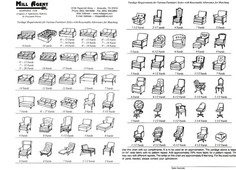 upholstery pricing upholstery millagent