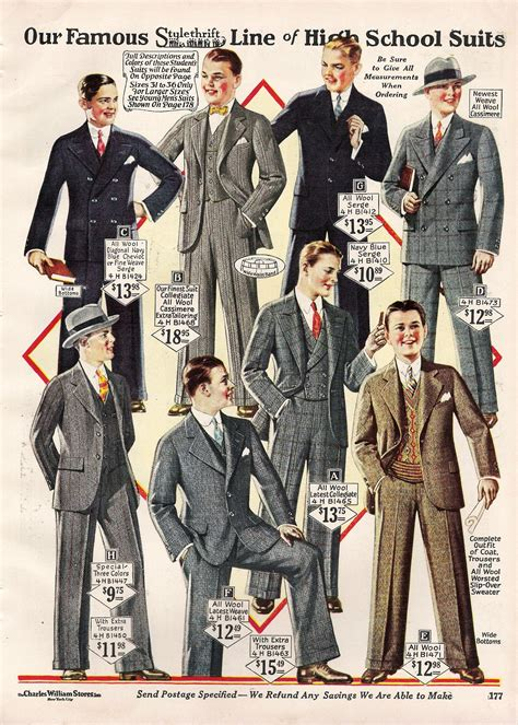1920 s thinglink