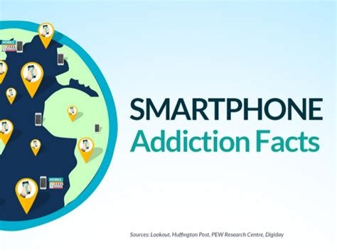 Testing Detox Facts by Smartphone Addiction Facts