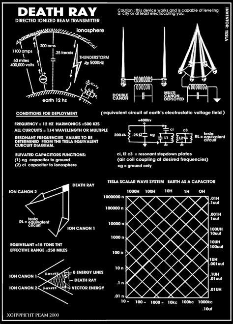 Tesla Deathray Tesla Schematic Tesla Get Free Image About Wiring