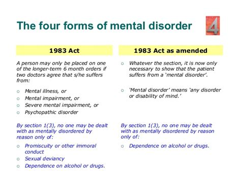 mental illness sectioning mental health act 2007