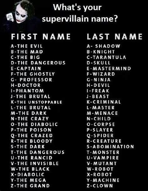 cool names for your house what s your supervillain name
