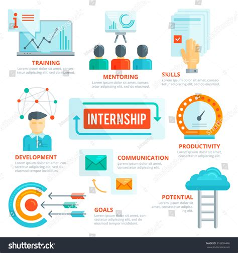 design management internship flat design elements internship mentoring training stock