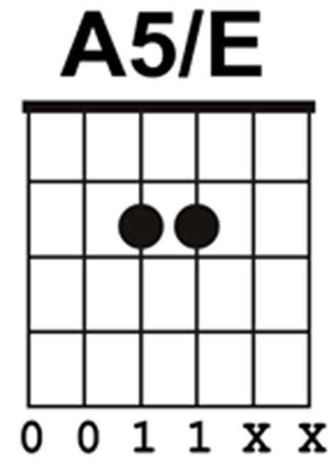 A5 Chord