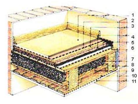 strohdecke sanieren strohdecke sanieren 13 images holzbalkendecke fachwerk