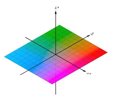 picture of a l l a b cie 1976 wikip 233 dia