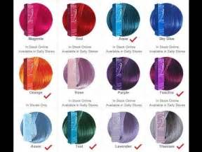 ion color brilliance chart ion color brilliance hair color chart