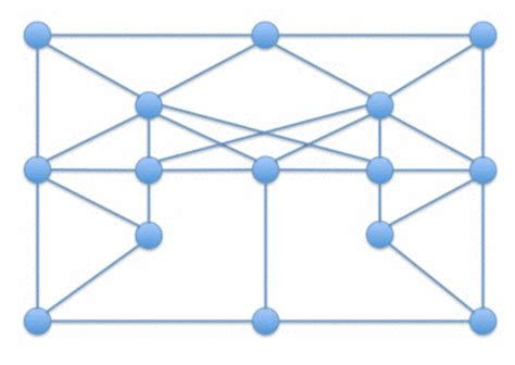 research paper on graph theory graph theory master thesis research paper help dual graph