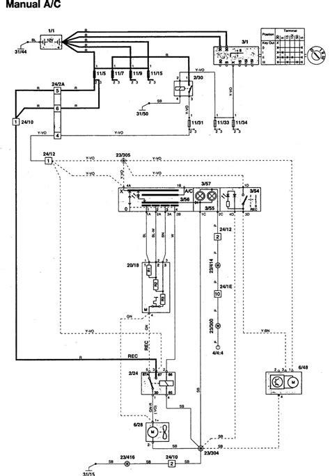 97 volvo 850 wiring diagrams repair wiring scheme