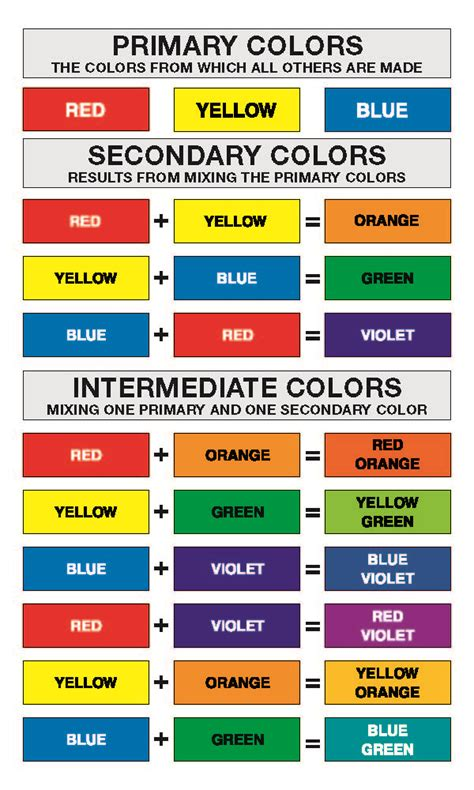 the color wheel company pocket guide to mixing color at guiry s color source