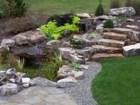 Backyard Sprinkler System 187 Water Features Swim Ponds