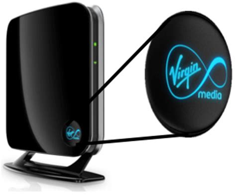 reset virgin superhub wireless what do the lights on a router mean