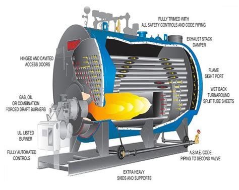 boiler sections boiler tubes parts manufacturers exporters suppliers