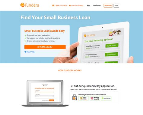 Small Home Based Business Loans Doctor On Demand Is Combating Er By Enabling