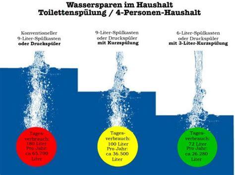Tipps Und Tricks Im Haushalt 3783 by Tipps Und Tricks Im Haushalt Tipps Und Tricks Haushalt