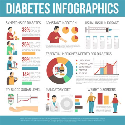 diabetes diet information