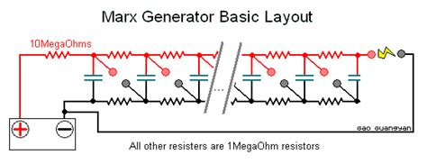 capacitor marx generator loneoceans laboratories high voltage marx generators