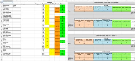 Calendrier Budget Mariage Modele Planning Jour J Mariage Ccmr