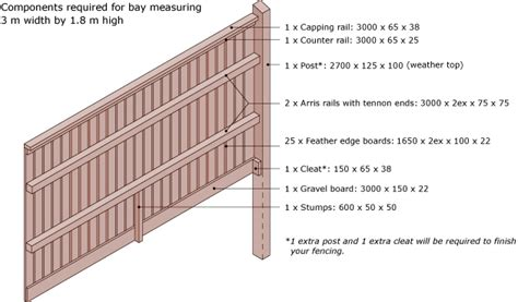 larch featheredge closeboard fencing
