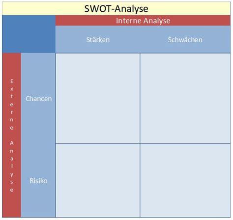 Word Vorlage Swot Analyse Swot Analyse Vorlage Muster Beispiel St 228 Rken Und Schw 228 Chen Analyse