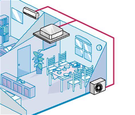 Ac Kaset wiring diagram ac kaset wiring diagram schemes