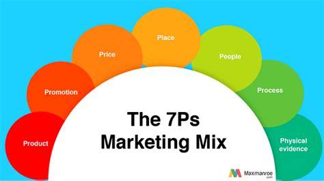 Harga Retail Vans Os Bw pengertian marketing mix menurut para ahli tujuan dan