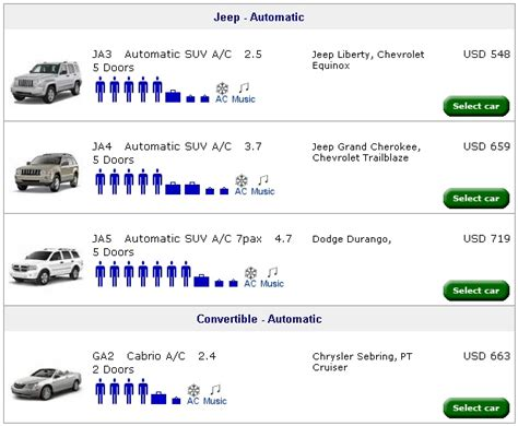 Enterprise Car Types Usa by Car Rentals In The Usa Tips Prices And Surprises Apex