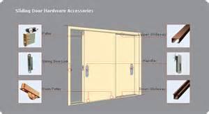 French Door Lock Repair - bypass sliding door memes